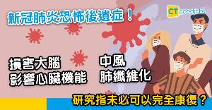 【新冠肺炎】新冠病毒患者後遺症 損害大腦易中風?
